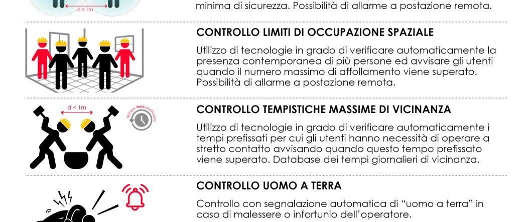 STOP COVID_cantieri